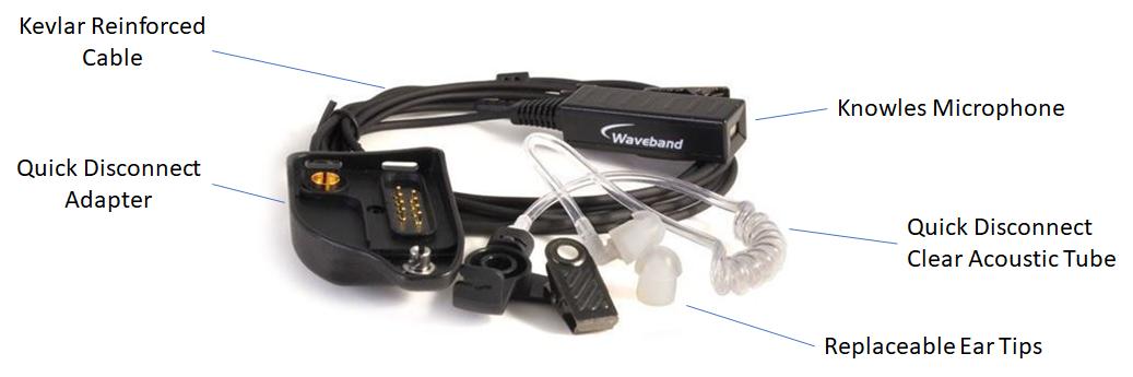 parts of a surveillance kit
